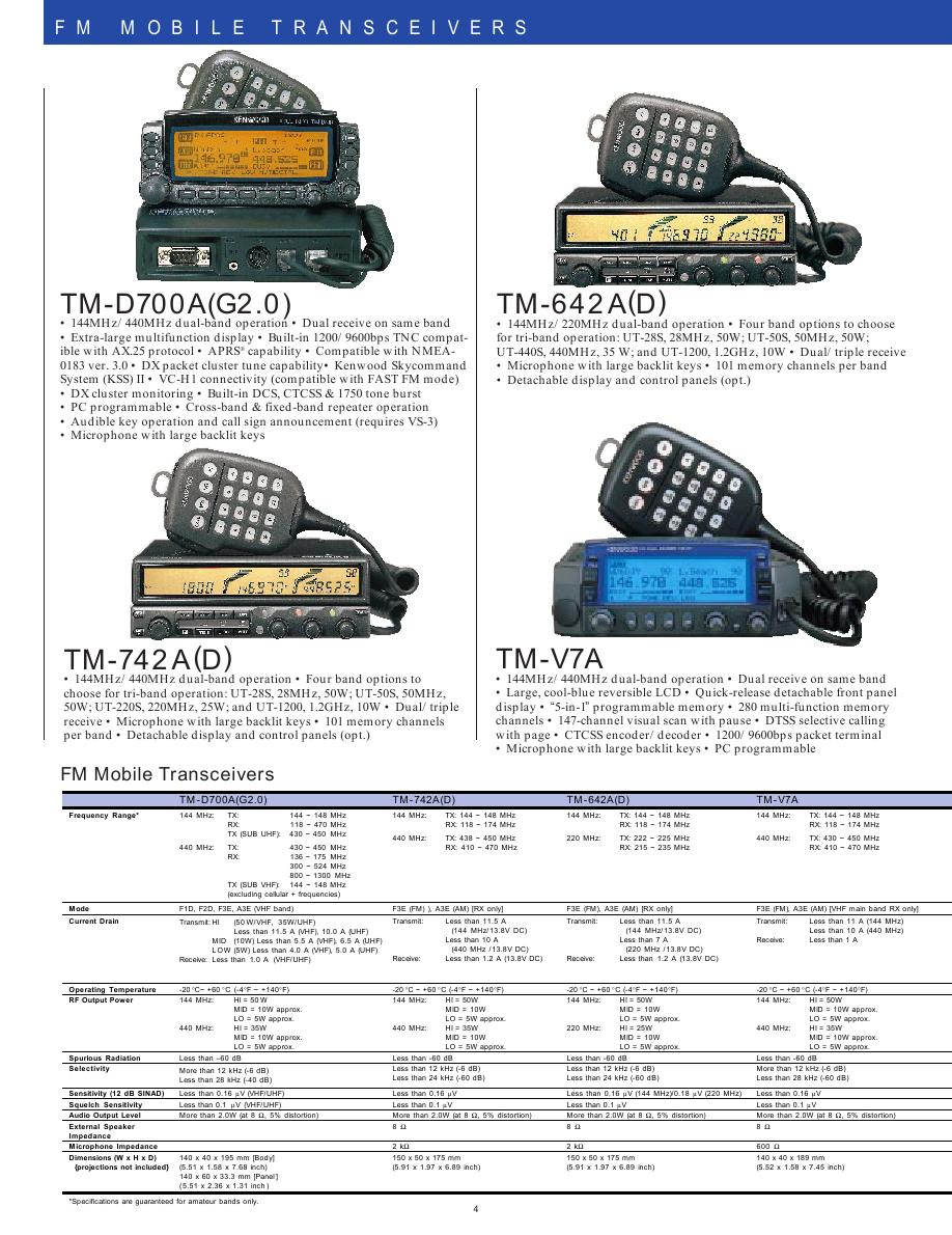 HF / All - Mode Transceivers by Kenwood Communications Division